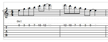 E minor pentatonic scale on one string