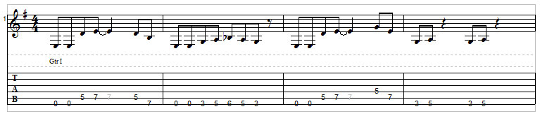 Example 1: What is guitar tab?