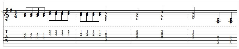 Example 2: When two or more note are played together on guitar tab