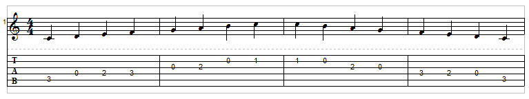 Example 6: C major scale on guitar