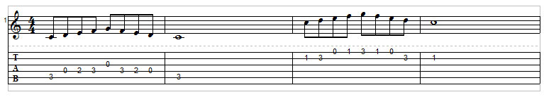 Example 7: C major scale exercise tab