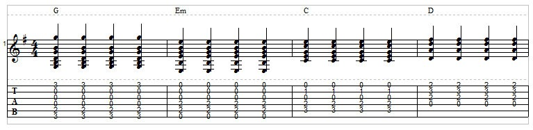 Example 12: Strumming chords on guitar