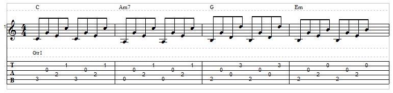 Fingerpicking Pattern #2 – Travis Picking Style Pattern
