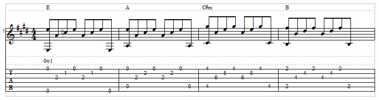 Fingerpicking Pattern #4 – Multi-String Plucking