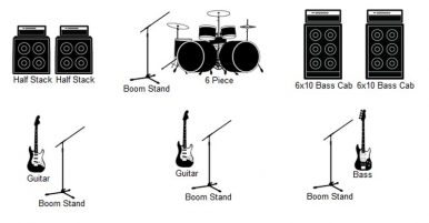 How To Make A Stage Plot