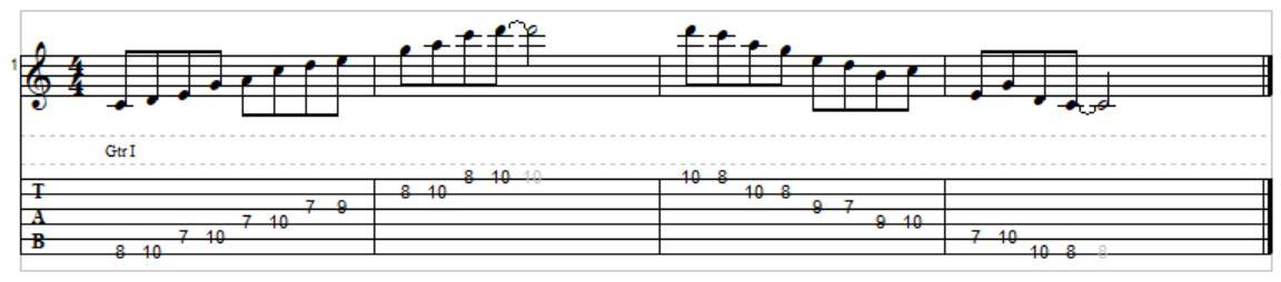 A minor pentatonic scale pattern 3