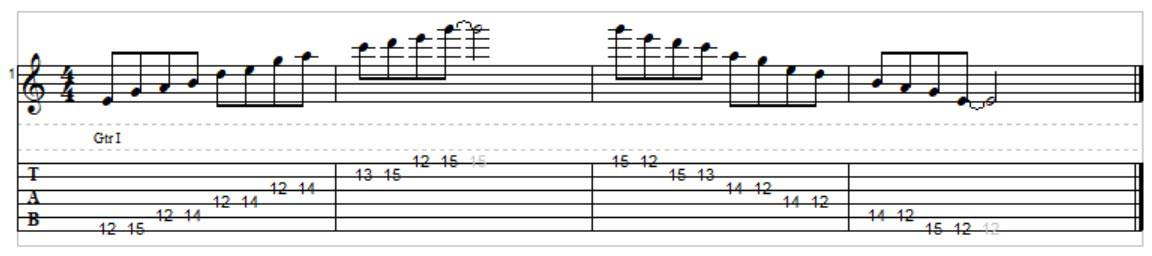 A minor pentatonic scale pattern 7