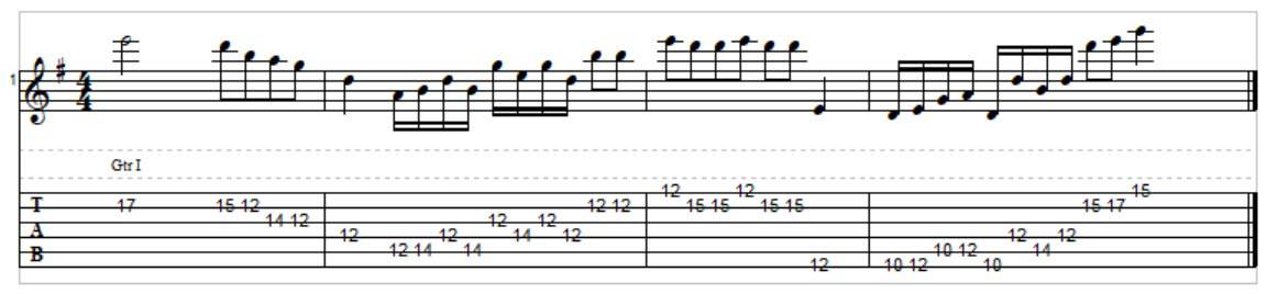E minor pentatonic scale solo