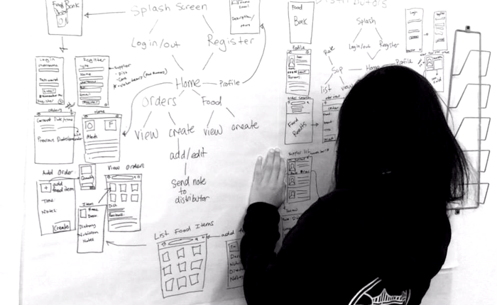 A hackathon participant is drawing on a large piece of paper or posterboard, back to the camera. She is designing the flow of an application, with a user interaction flow that starts at 'Home' and branches out to 'Log in/out', 'Register,' 'Profile,' 'Orders,' and 'Food.' Simple mock-ups of various app pages surround the flow.
