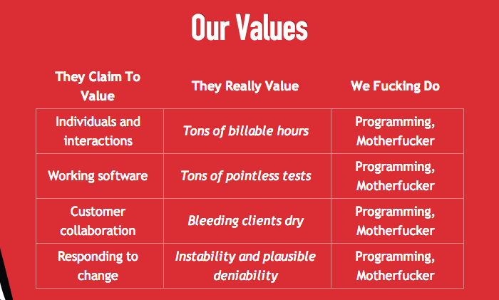 Screenshot of the programming, motherfucker website, showing a grid of what 'They Claim To Value' (eg. Working software) compared to what 'They Really Value' (eg. Tons of pointless tests).