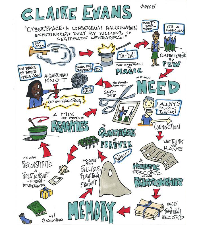 Sketchnote. At the top: Claire Evans. Cyberspace: A consensual hallucination experienced daily by billions of legitimate operators. The sketchnote begins with a flow of images showing pictures, captioned My Pics, emerging from a top hat captioned Ta-Da, The Internet is Magic. It then explores the way we think about relationships online - showing a sketch of a piece of paper flowing into a wrapped parcel of papers, then an image of a ghost, and finally a mixing bowl with the accompanying text: We think we have a holistic record of our relationships. Memory has gone from fallible, flighting and fraught to quantifiable and forever. We can reconstitute a relationship through desiderata, a mixing bowl of edited realities. The flow of the sketchnote ends with a sketch of a ball of string and a woman saying: We broke up three years ago. She is pulling on the end of the ball of string, which has the label: A Gordian Knot.
