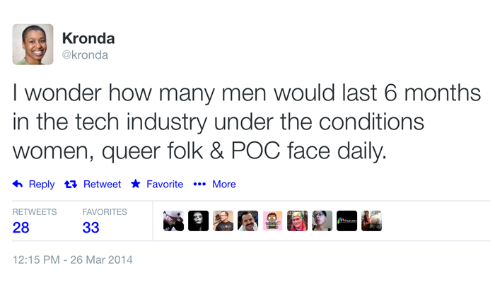 Tweet reading: I wonder how many men would last 6 months in the tech industry under the conditions women, queer folk & POC face daily.