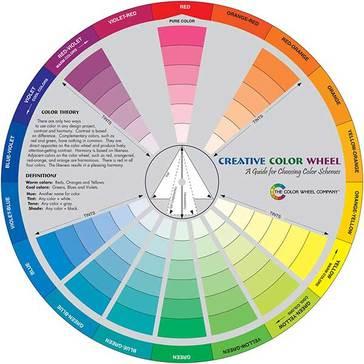 """Creative Color Wheel 9.25"""""""