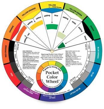 """Pocket Color Wheel 5.125"""""""
