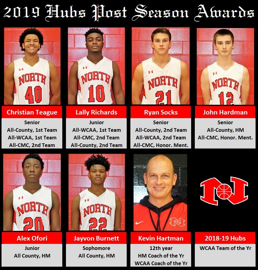 North Hagerstown Basketball - (Hagerstown, MD) - powered by