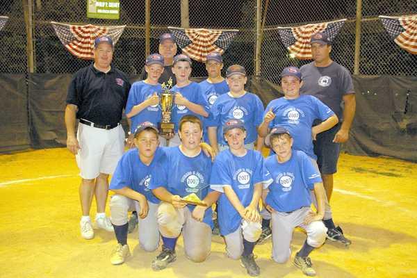 2007 Champions!