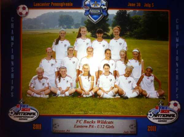 FC Bucks Wildcats - (Churchville, PA) - powered by