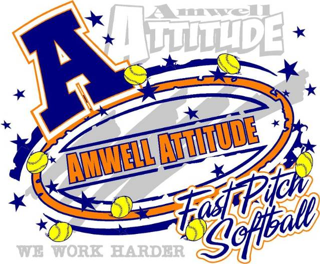 Amwell attitude