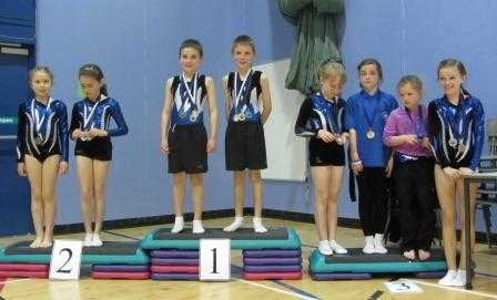 CLUB CHAMPIONSHIPS 2012 - Junior Synchro Group Winners