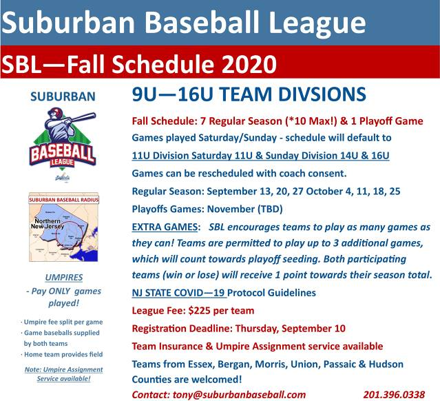 Suburban Baseball League North Caldwell Nj Powered By Leaguelineup Com