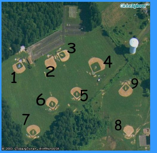 Harford County Travel Baseball League Forest Hill Md Powered By Leaguelineup Com
