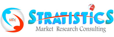 Stratistics Market Research Consulting Pvt Ltd