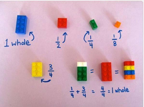 Teach Fractions Using Lego Bricks