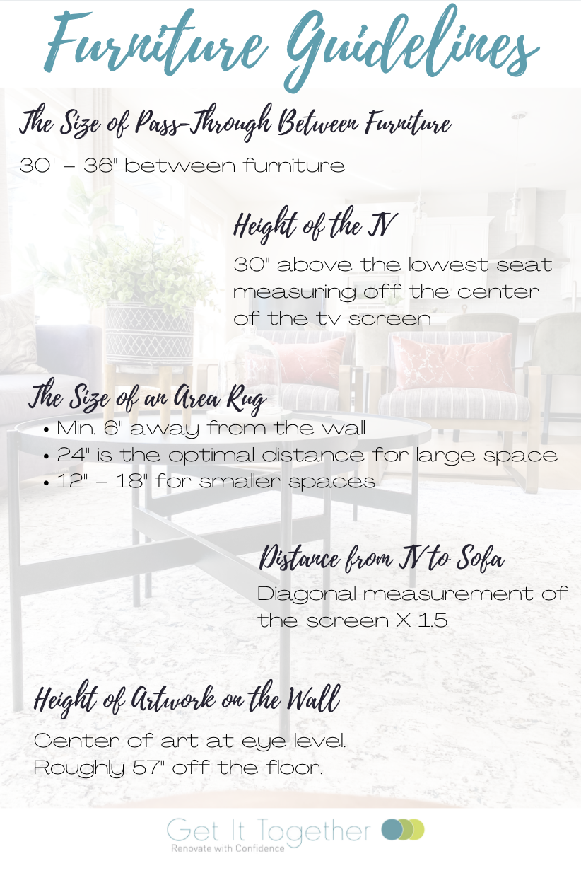 Furniture Guidelines 2.png