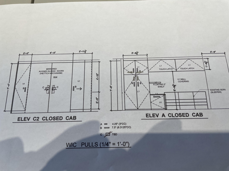 Understanding details