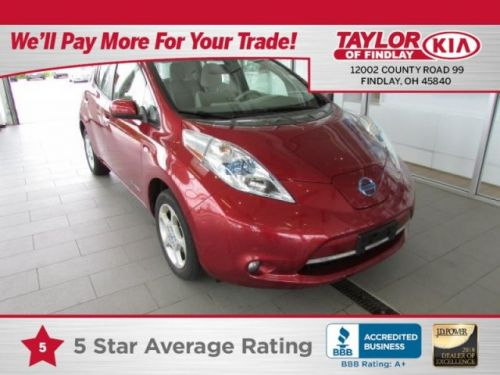 Used Nissan Leaf Buying Guide