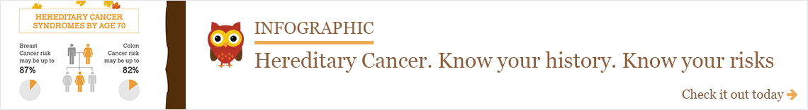 Hereditary Cancer Inforgraphic