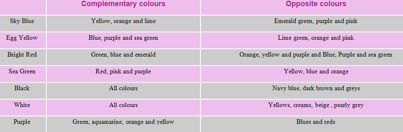 complimentary_and_opposite_colours_chart