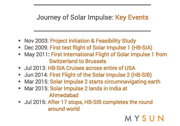 Key events-solar impulse