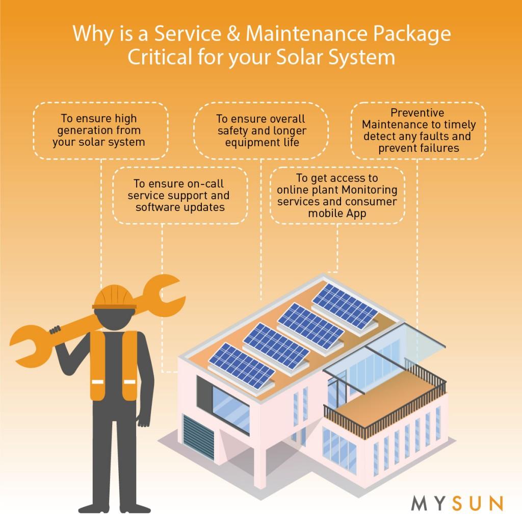 Service- O&M- Solar