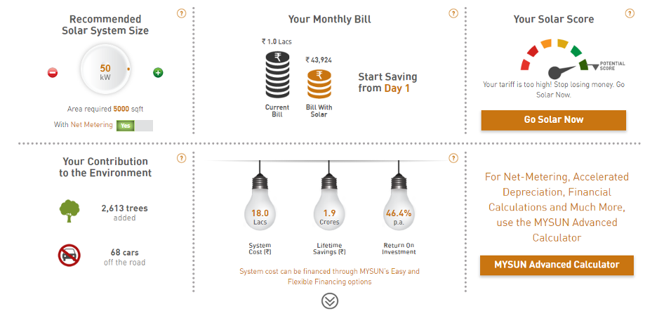 MYSUN Solar Calculator report showing the savings on electricity bills for commercial setups in Chandigarh