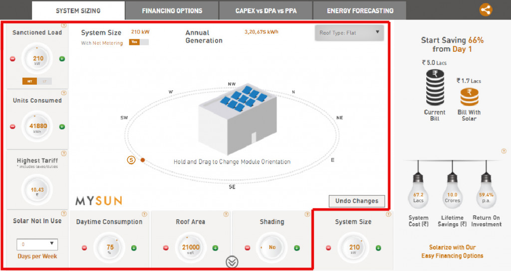 solar power calculator india