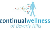 Continual Wellness: Personal Training