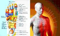 Acupuncture Center: Acupuncture