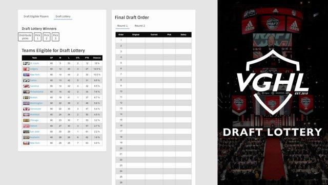 Season 19 VGNHL Entry Draft Lottery