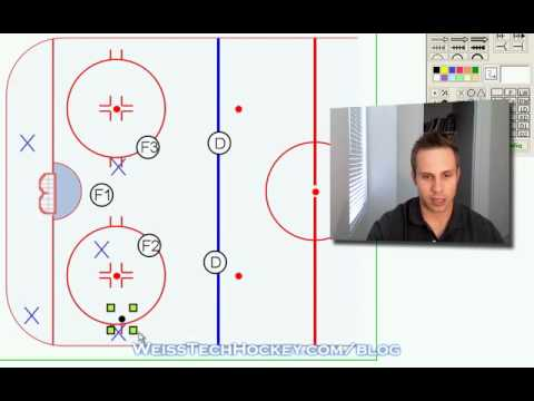 Neutral Zone Trap Explanation
