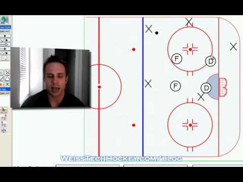 Hockey Penalty Kill: Simple Box