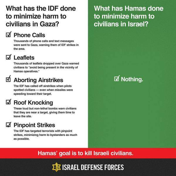 what-idf-did-to-prevent-gaza-casualties