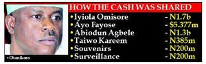 Obanikoro alleges Fayose, Omisore got N3.8bn from the N4.745billion he collected from Dasuki