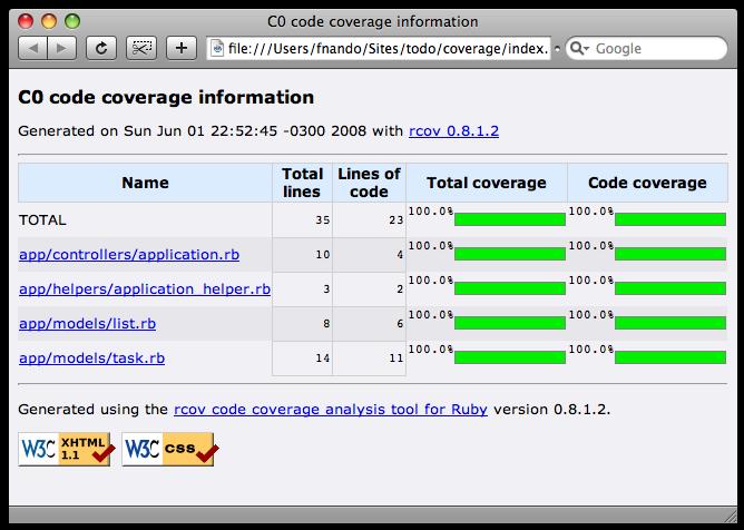 Cobertura de código com o RSpec