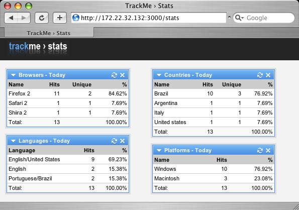 TrackMe Stats: Tela de visualização das estatísticas