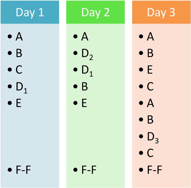 gen1-days1-3