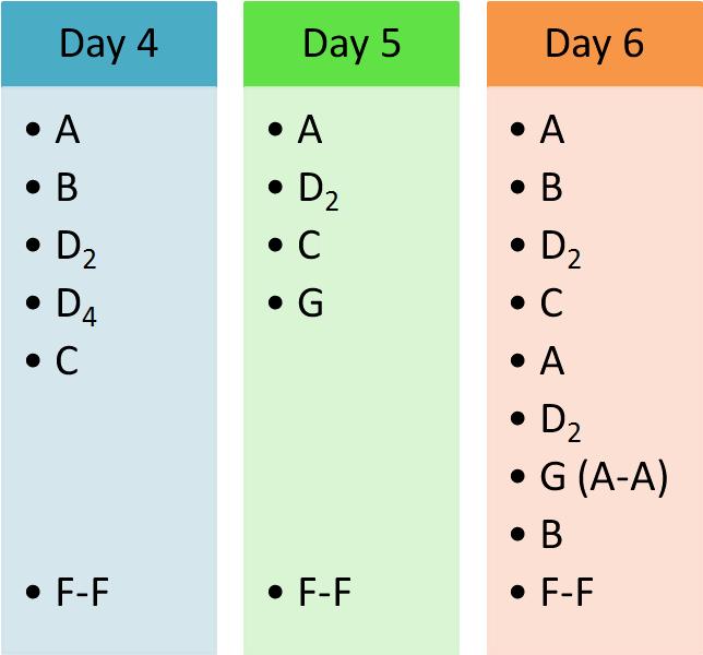 gen1-days4-6
