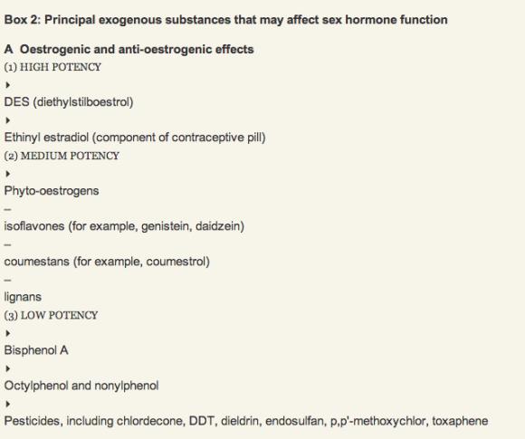 exogenous substances