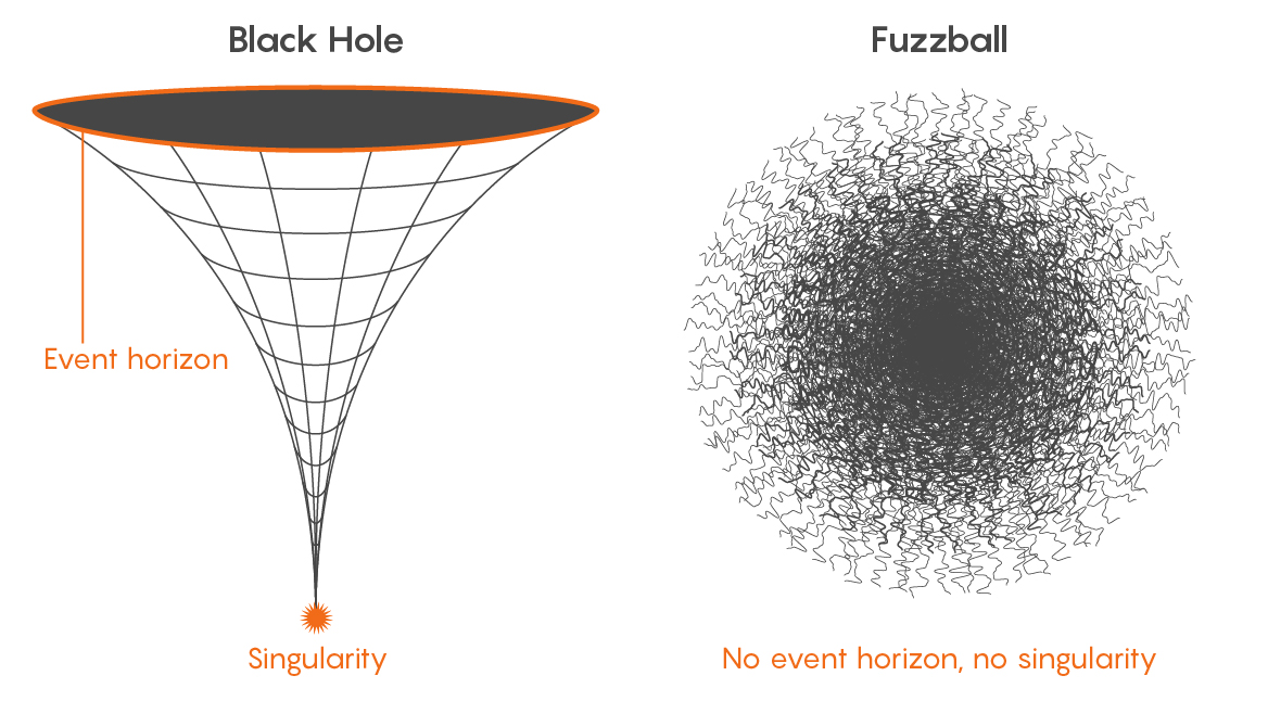 Black Hole Firewalls Could Be Too Tepid to Burn
