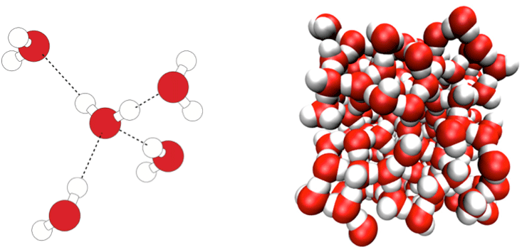 an experiment determining the heat required to break carbon and hydrogen bonds in hexane and heptane Predict the properties of a substance based on the dominate intermolecular force intermolecular forces required to break 6023x10 23 o-h bonds hydrogen bonds.